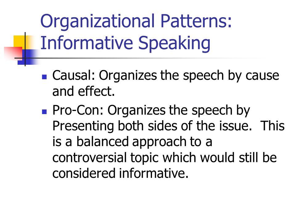 informative patterns Informative speech outline templates speech outline templates - topical main point organization pattern speech outline templates - chronological main point organization pattern.