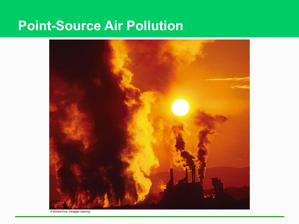 Point-Source Air Pollution