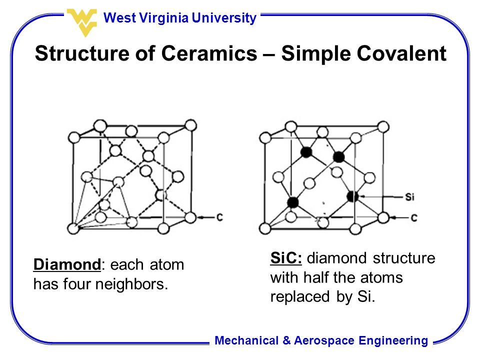 Ceramics Ppt Video Online Download