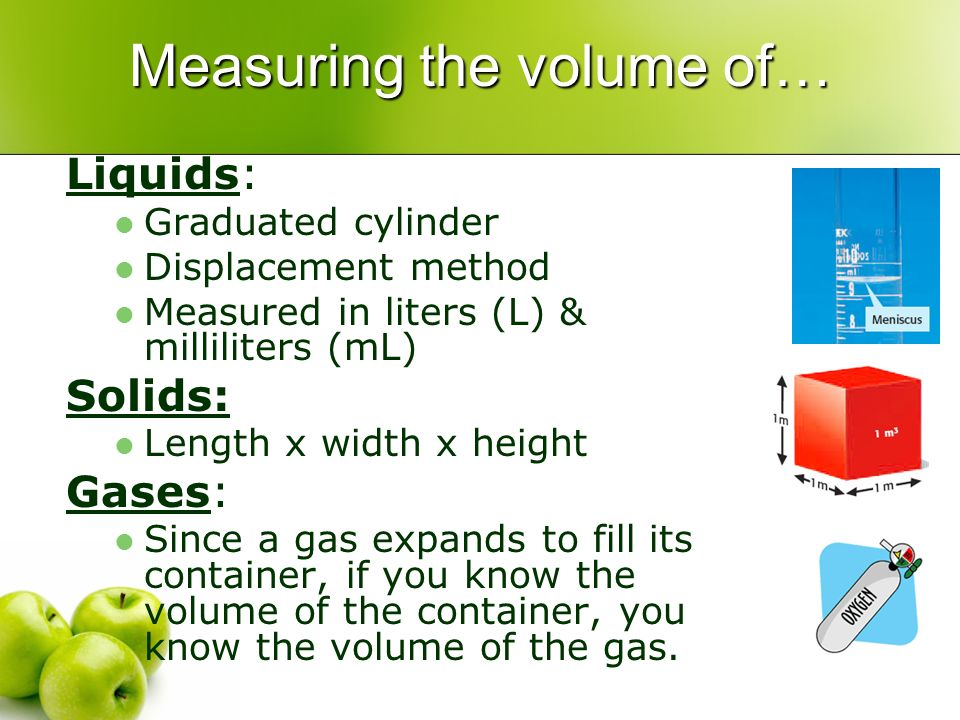 Measuring the volume of…