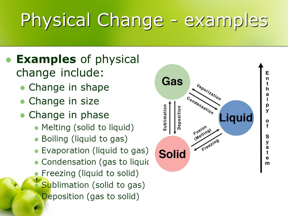 Physical Change - examples