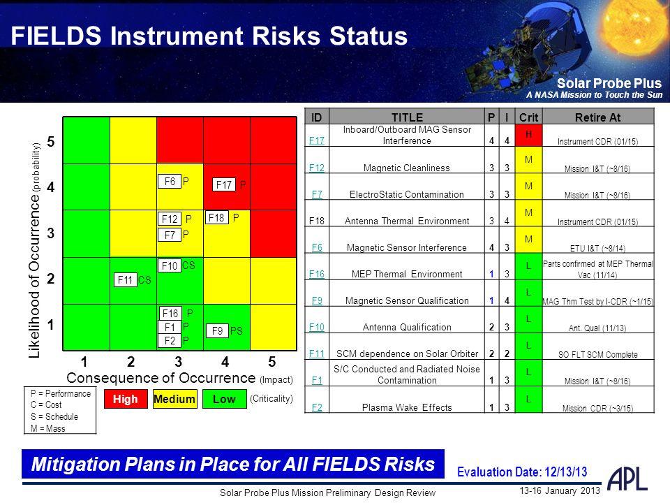 Fields Instrument Risks Status on Thermal Vac
