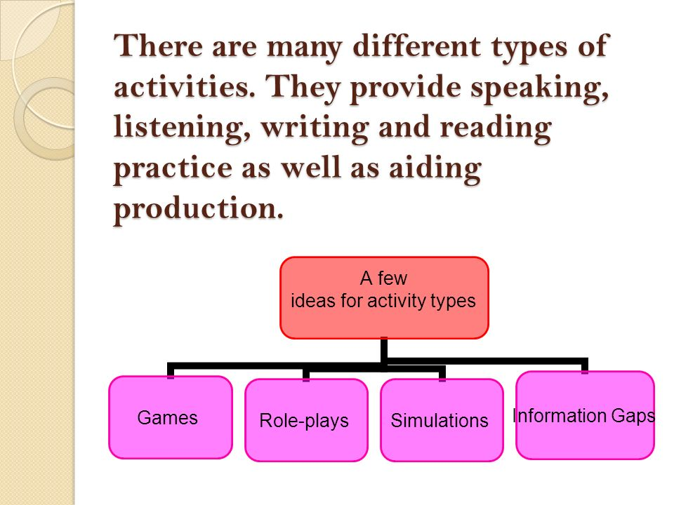 Communicative Language Teaching Ppt Video Online Download