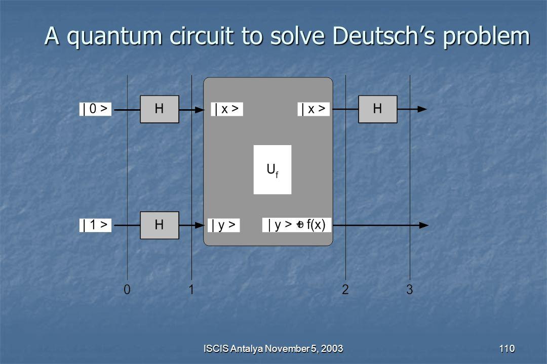 A quantum circuit to solve Deutsch's problem