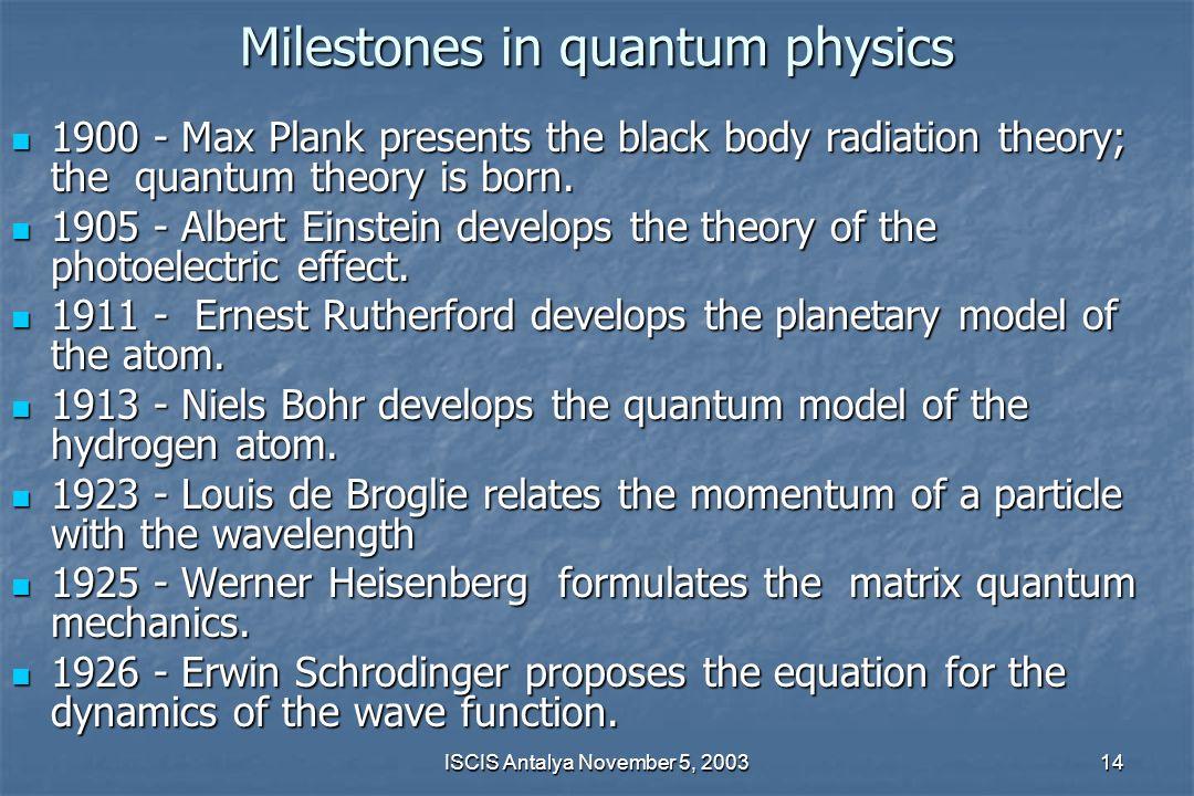 Milestones in quantum physics