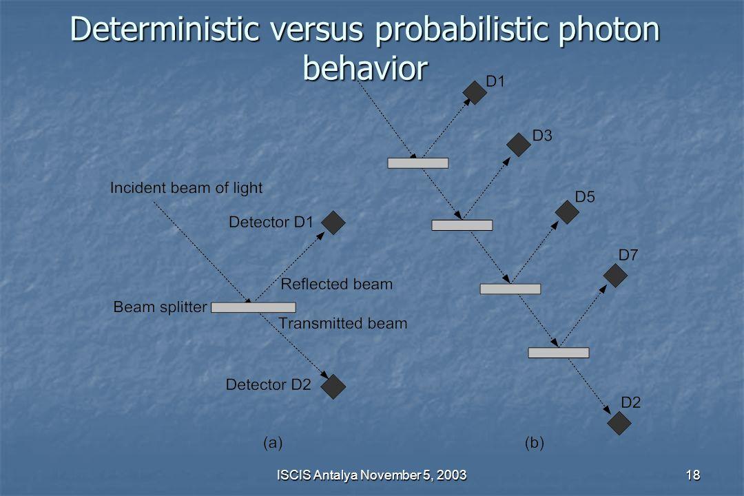 Deterministic versus probabilistic photon behavior