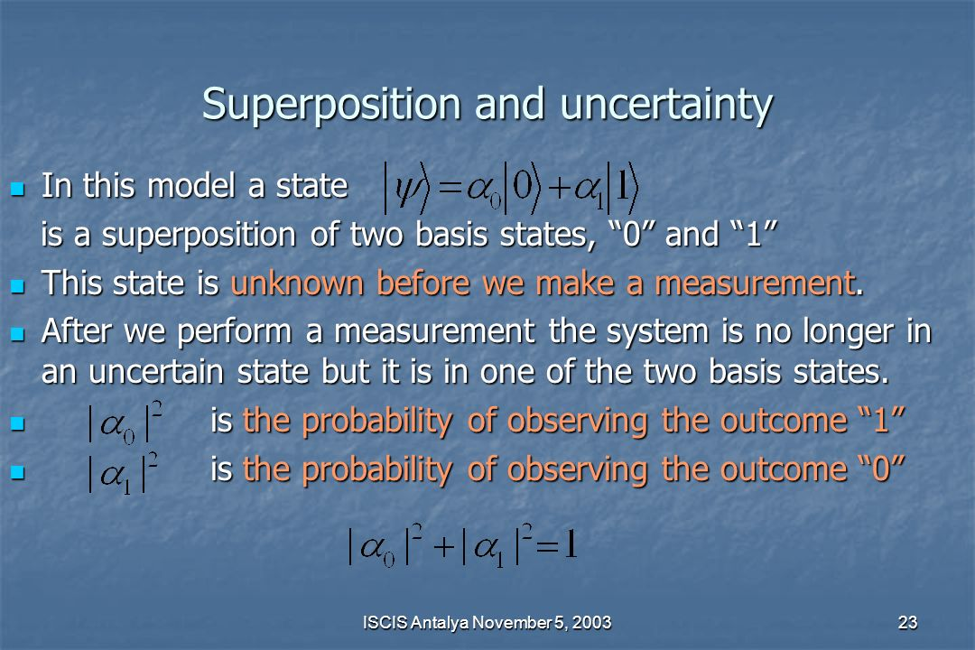 Superposition and uncertainty