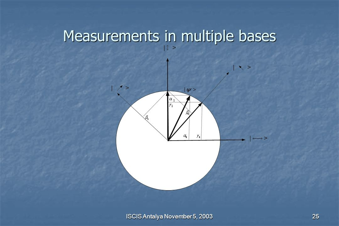 Measurements in multiple bases