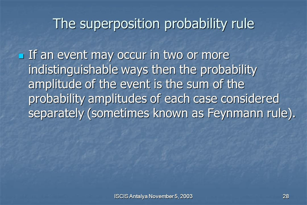The superposition probability rule