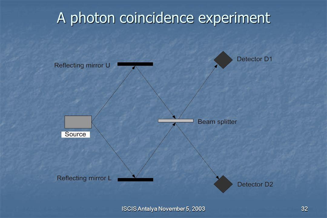 A photon coincidence experiment