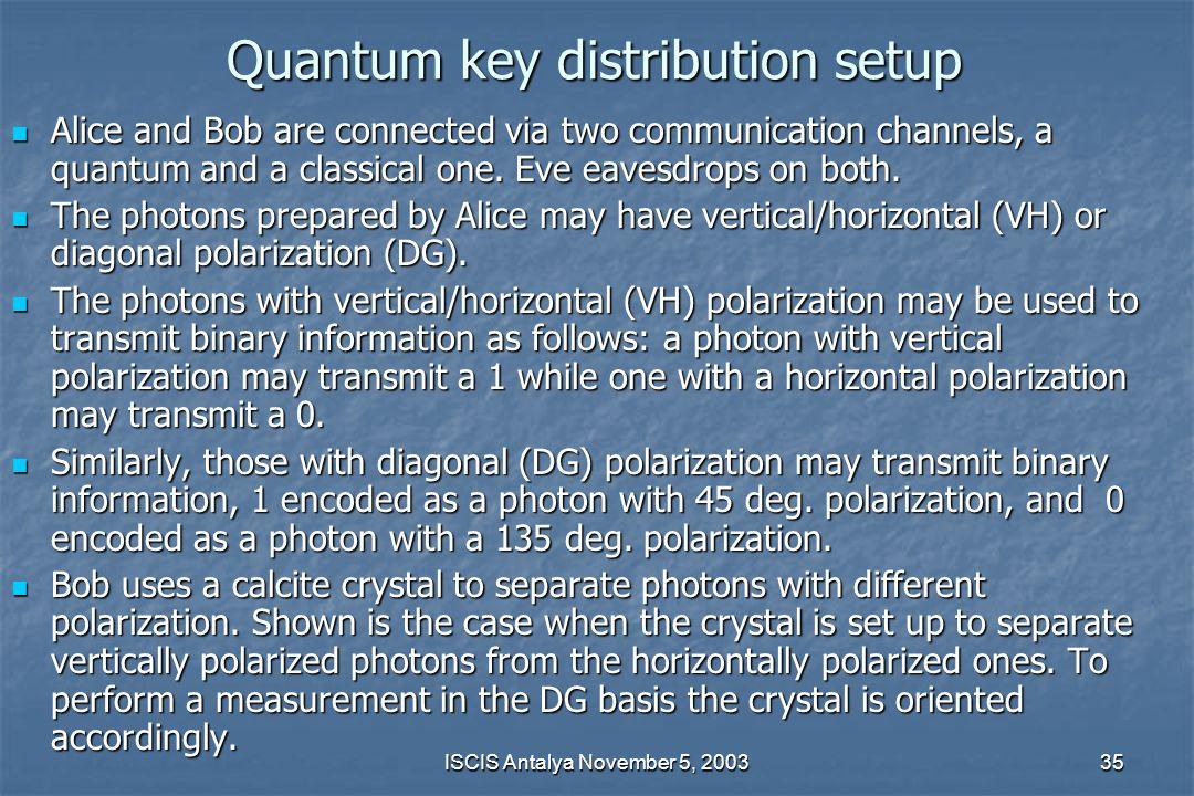 Quantum key distribution setup