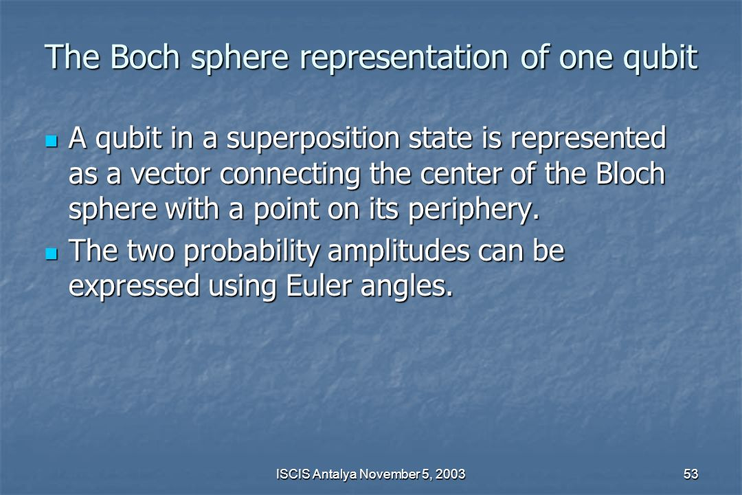 The Boch sphere representation of one qubit