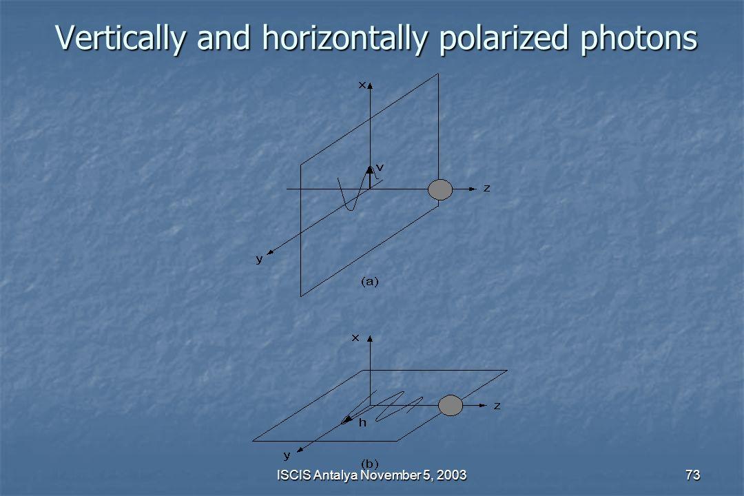 Vertically and horizontally polarized photons