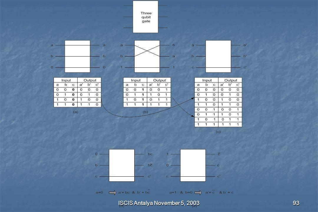 ISCIS Antalya November 5, 2003