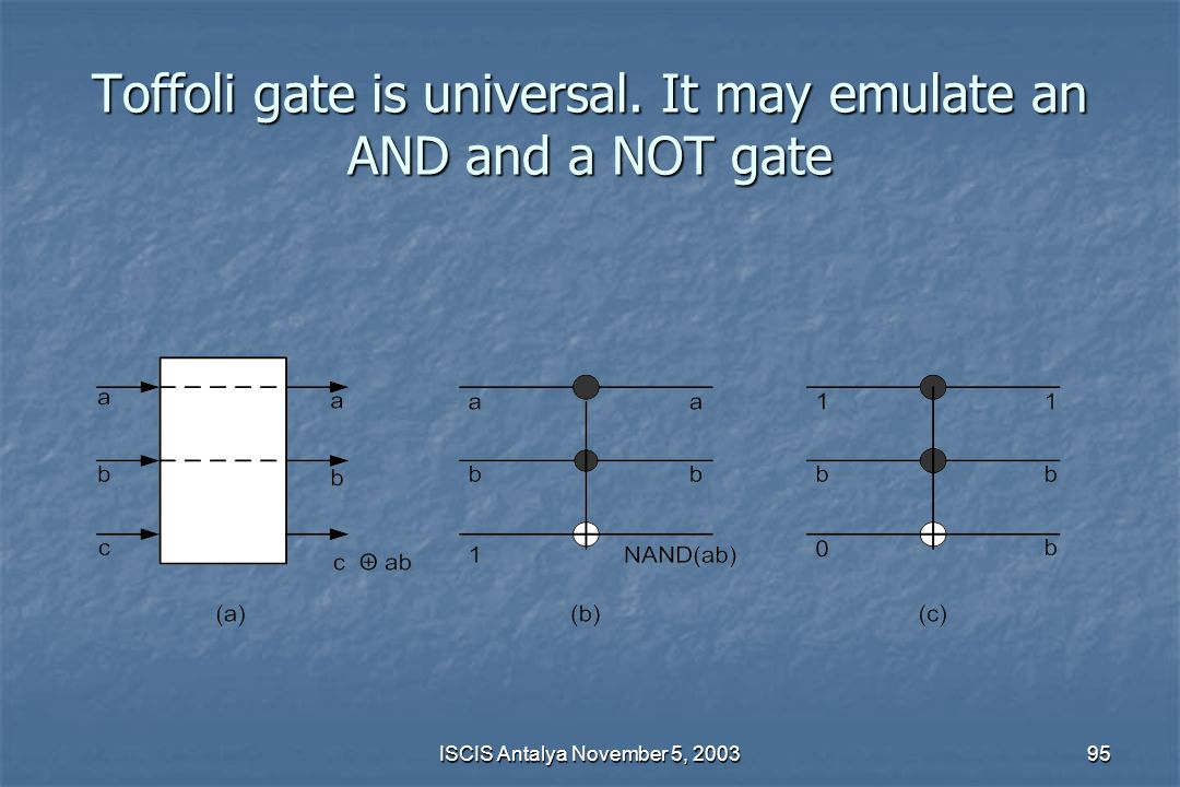 Toffoli gate is universal. It may emulate an AND and a NOT gate
