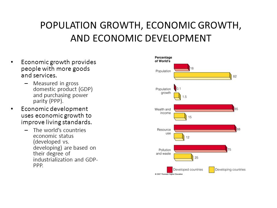 population growth stimulates economic development The compounding forces of economic and population growth are a source of increasing concern to housing projects and other development.