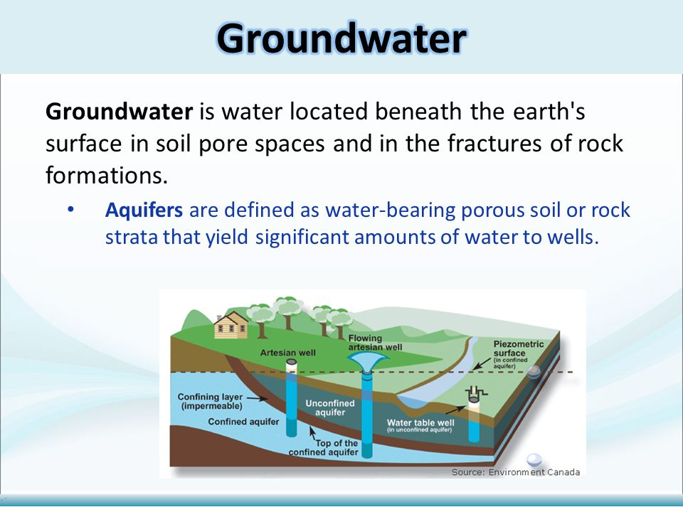 General water quality facts ppt video online download for Soil and water facts