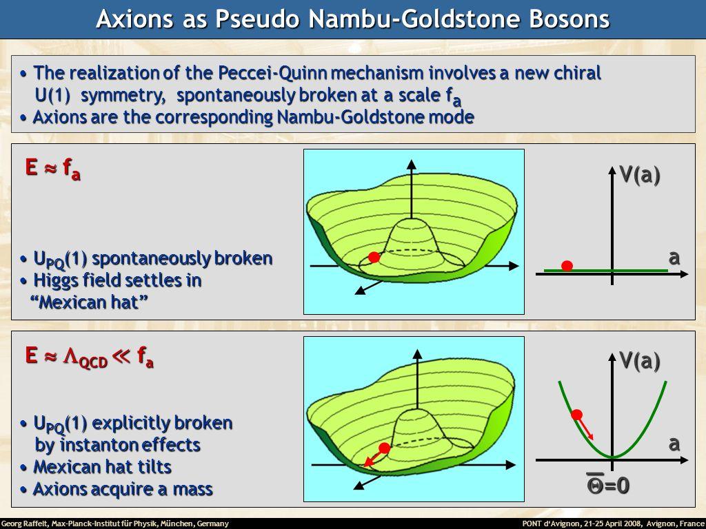 Axions as Pseudo Nambu-Goldstone Bosons