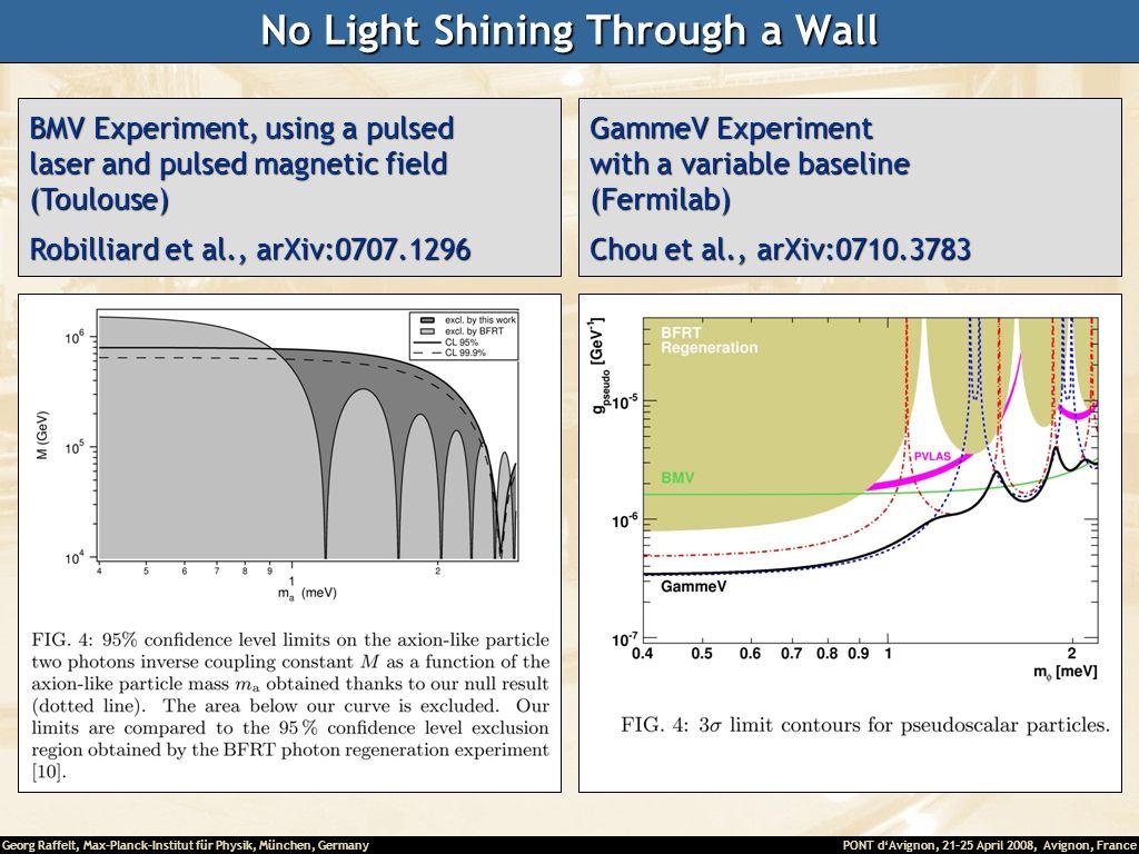 No Light Shining Through a Wall