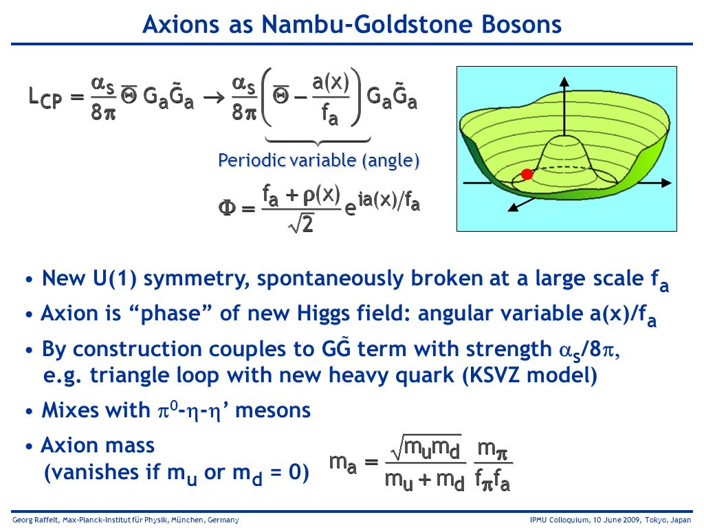 Axions as Nambu-Goldstone Bosons