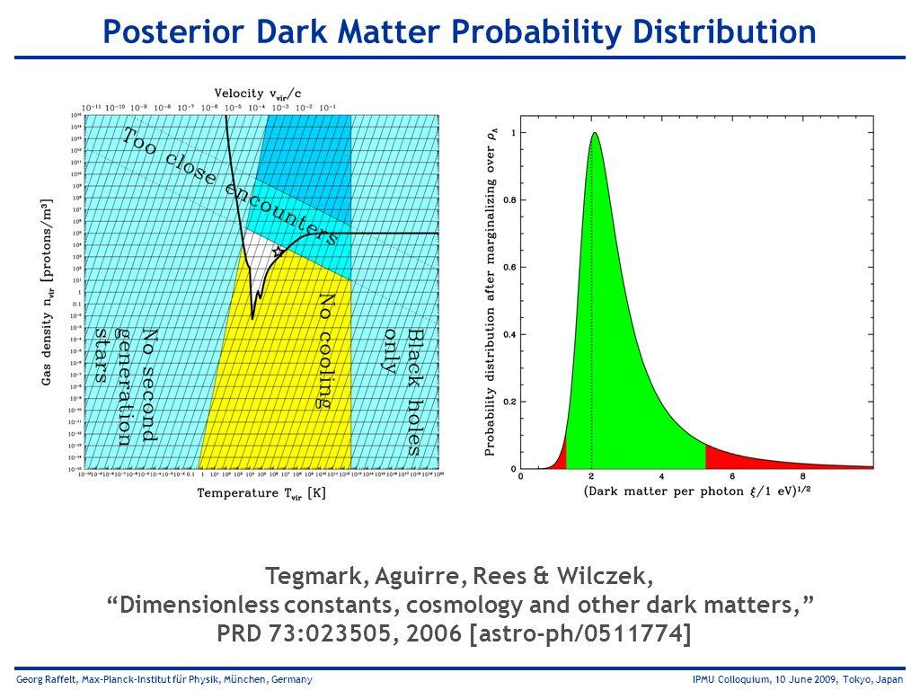 Posterior Dark Matter Probability Distribution