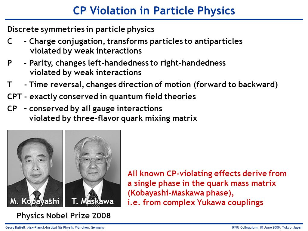 CP Violation in Particle Physics