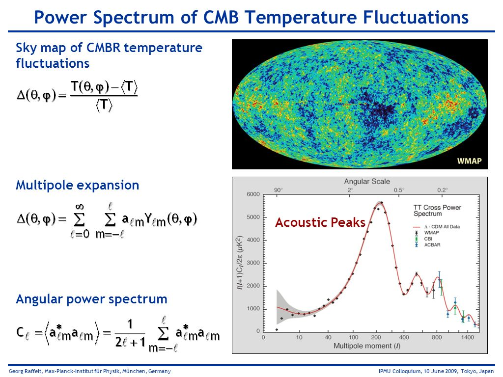 Power Spectrum of CMB Temperature Fluctuations