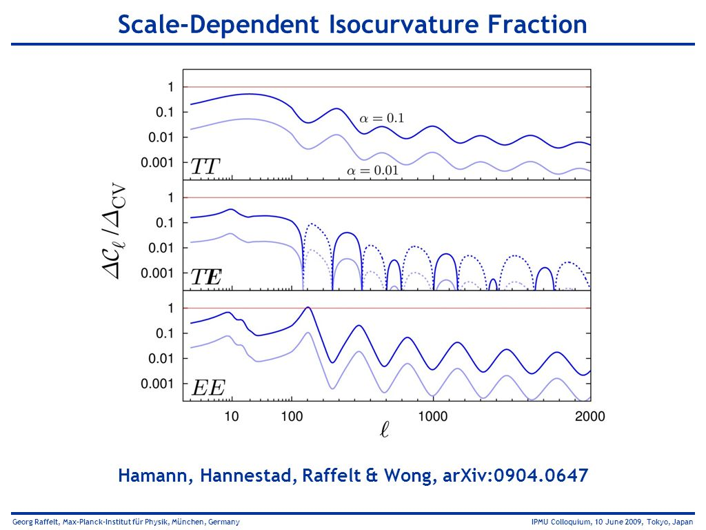 Scale-Dependent Isocurvature Fraction