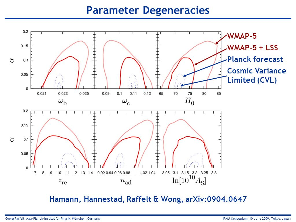 Parameter Degeneracies