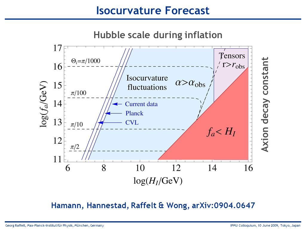 Isocurvature Forecast