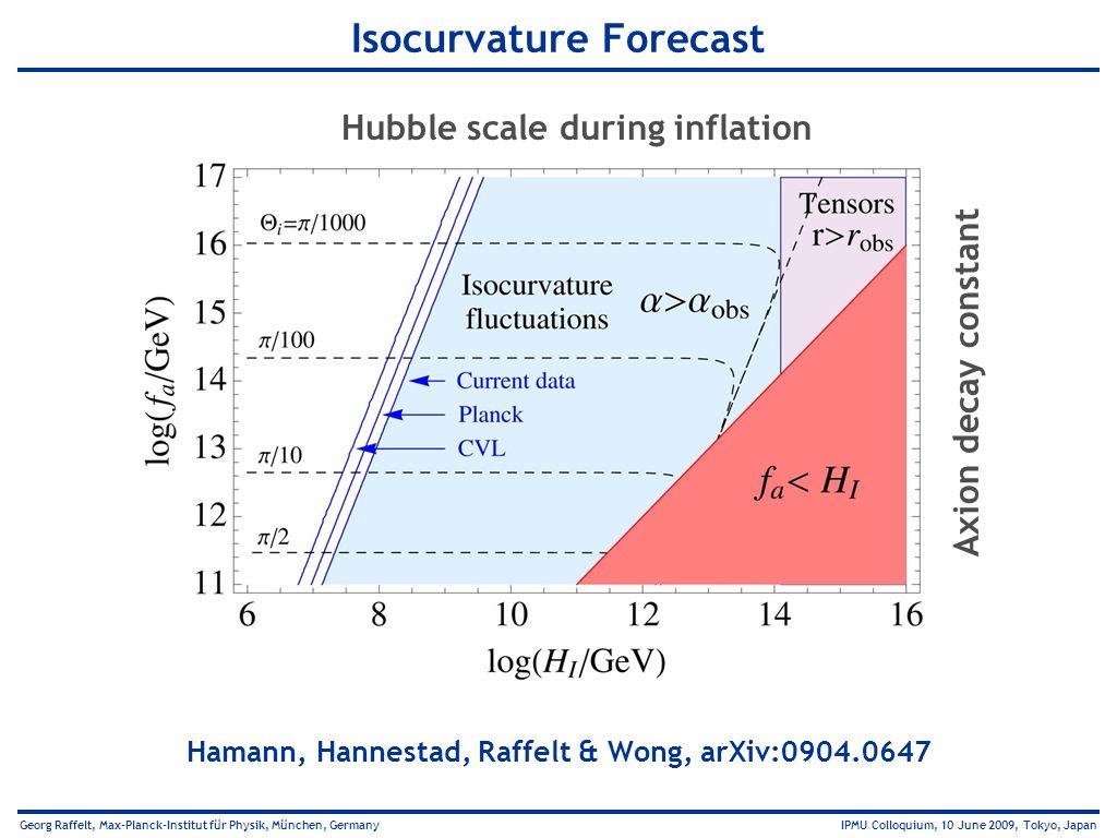 Isocurvature Forecast