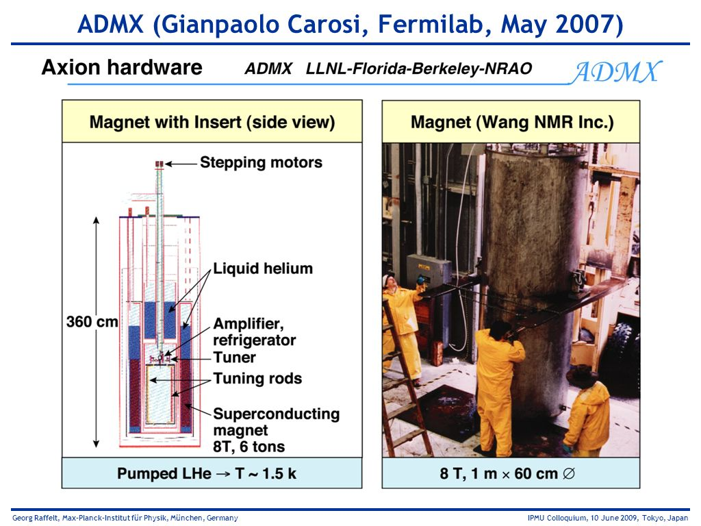 ADMX (Gianpaolo Carosi, Fermilab, May 2007)