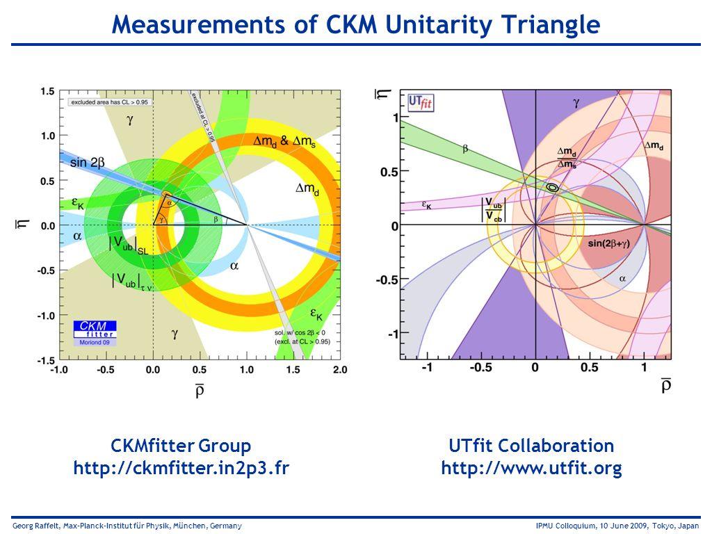 Measurements of CKM Unitarity Triangle