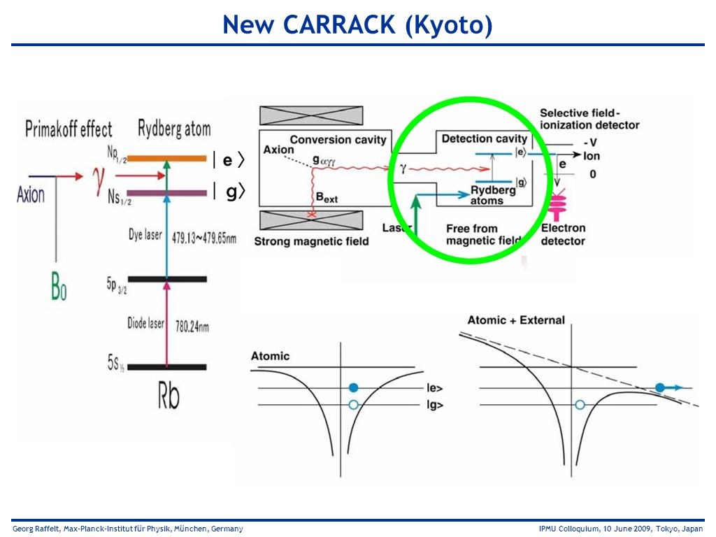New CARRACK (Kyoto)