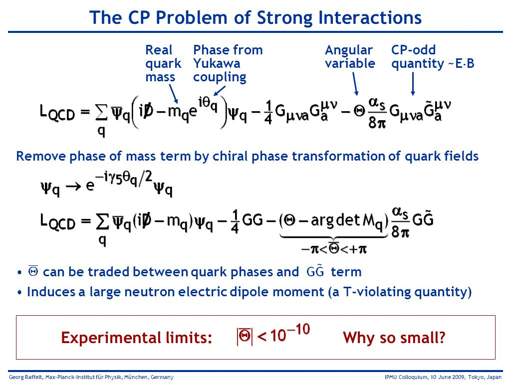 The CP Problem of Strong Interactions