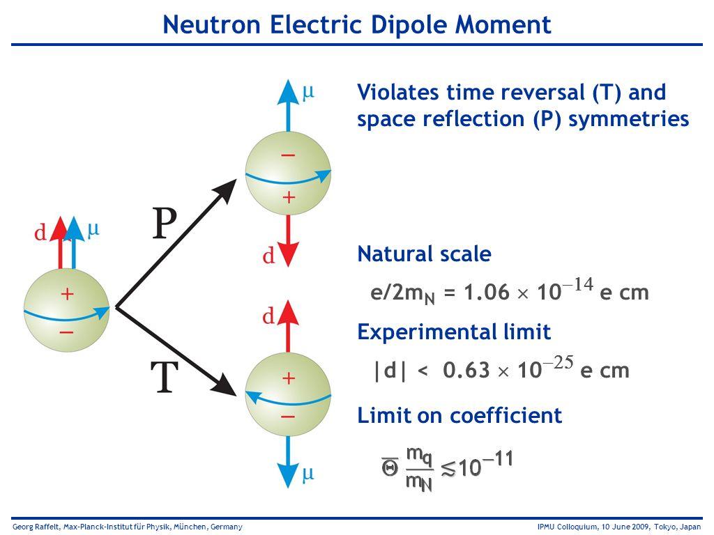 Neutron Electric Dipole Moment
