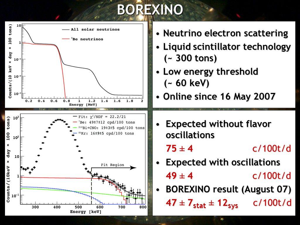 BOREXINO Neutrino electron scattering Liquid scintillator technology