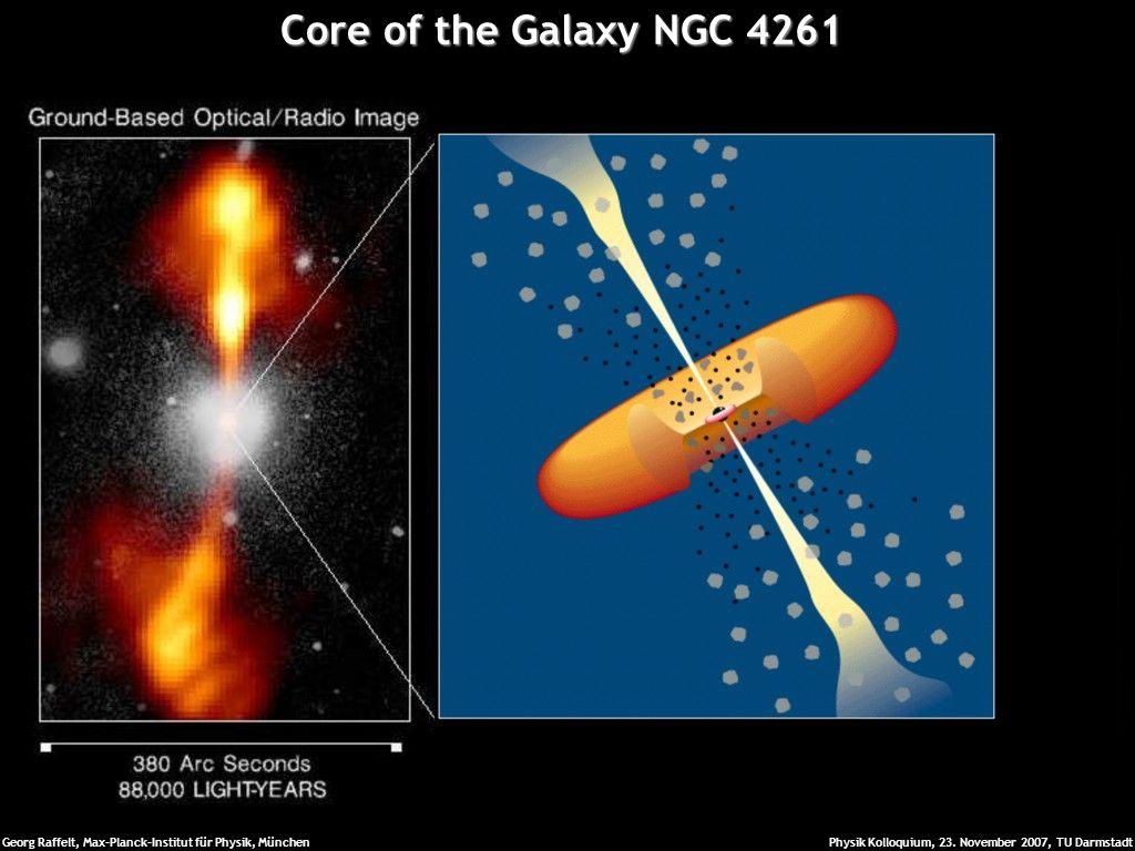Core of the Galaxy NGC 4261 Georg Raffelt, Max-Planck-Institut für Physik, München.