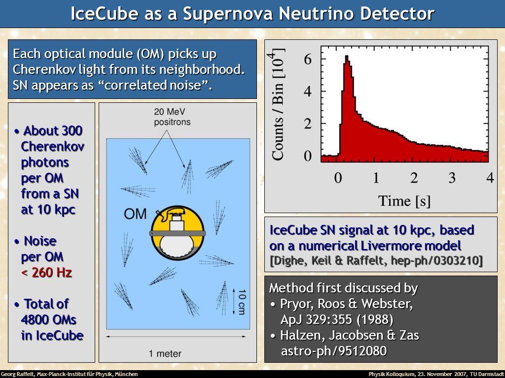IceCube as a Supernova Neutrino Detector