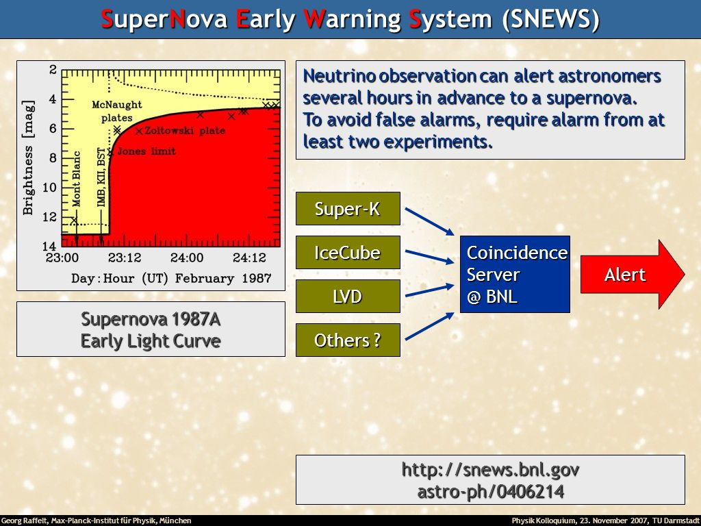 SuperNova Early Warning System (SNEWS)