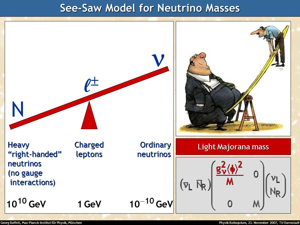 See-Saw Model for Neutrino Masses