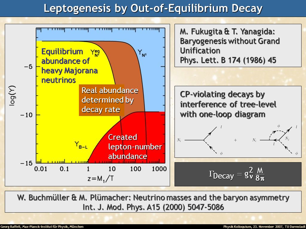 Leptogenesis by Out-of-Equilibrium Decay