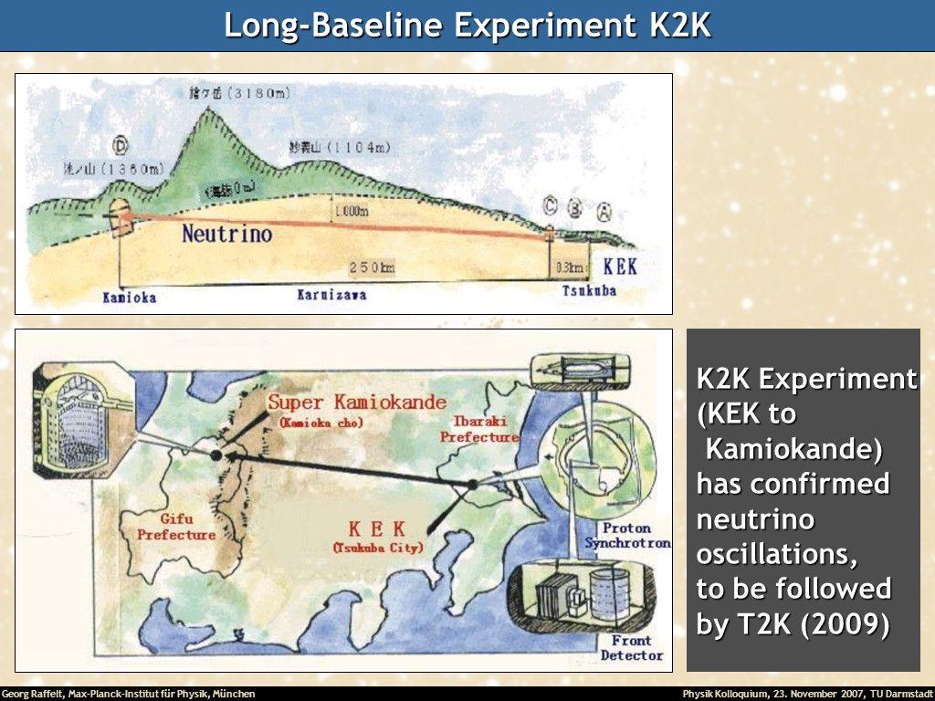 Long-Baseline Experiment K2K