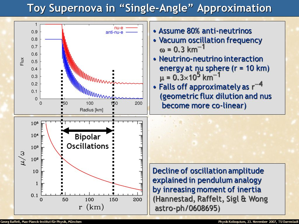 Toy Supernova in Single-Angle Approximation