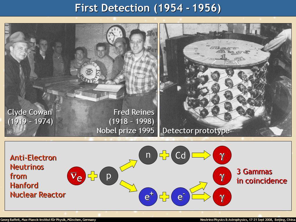 First Detection (1954 - 1956) g p n Cd e+ e- Clyde Cowan (1919 – 1974)