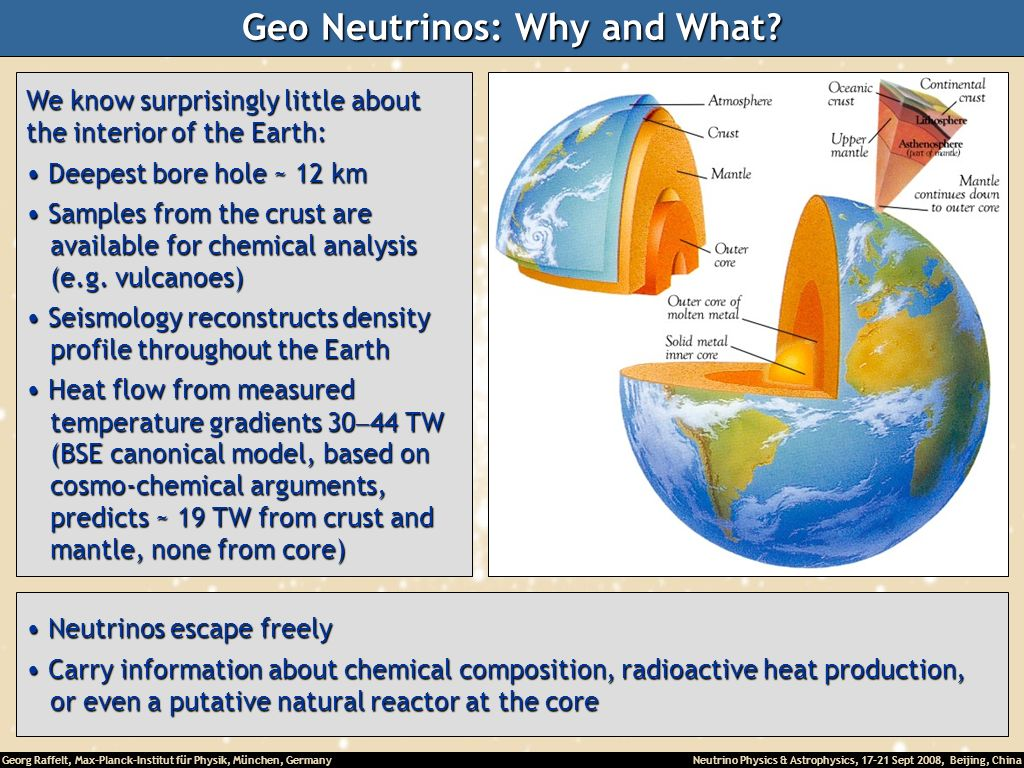 Geo Neutrinos: Why and What