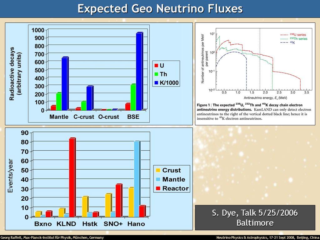 Expected Geo Neutrino Fluxes