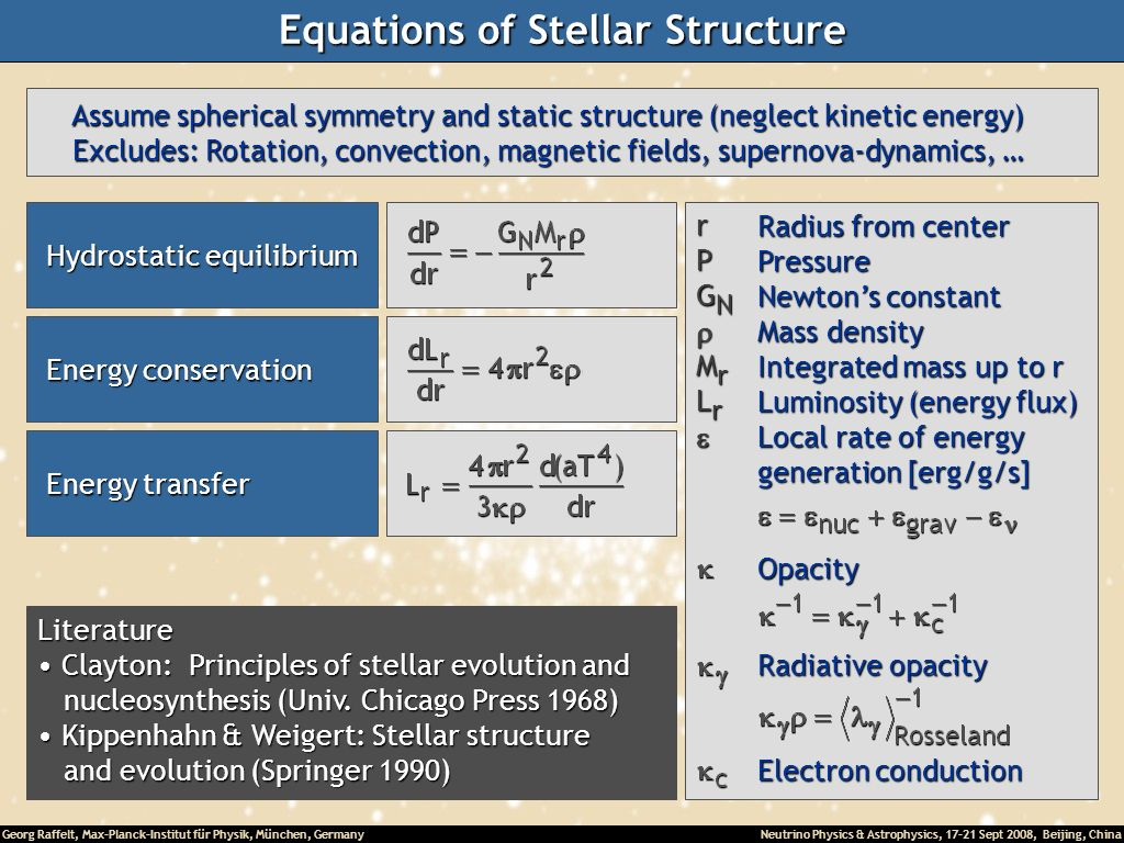 Equations of Stellar Structure