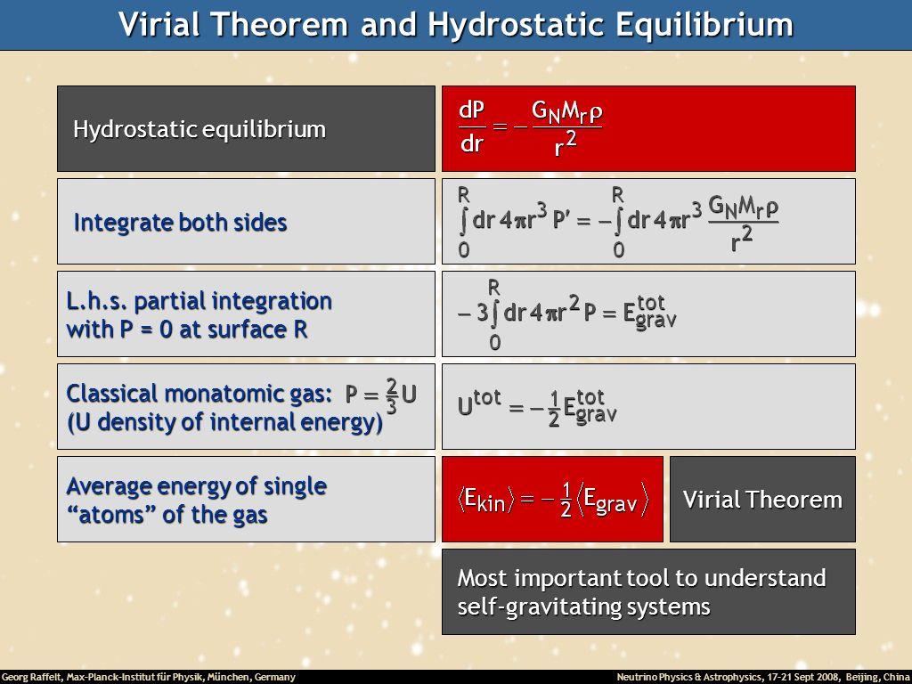 Virial Theorem and Hydrostatic Equilibrium