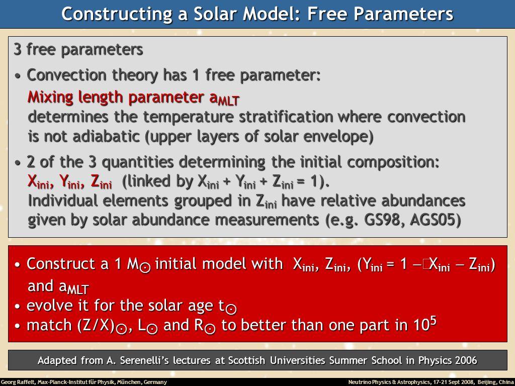 Constructing a Solar Model: Free Parameters